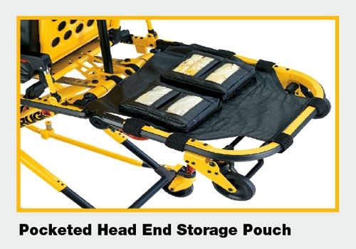 MX-Pro Pocketed Head End Storage